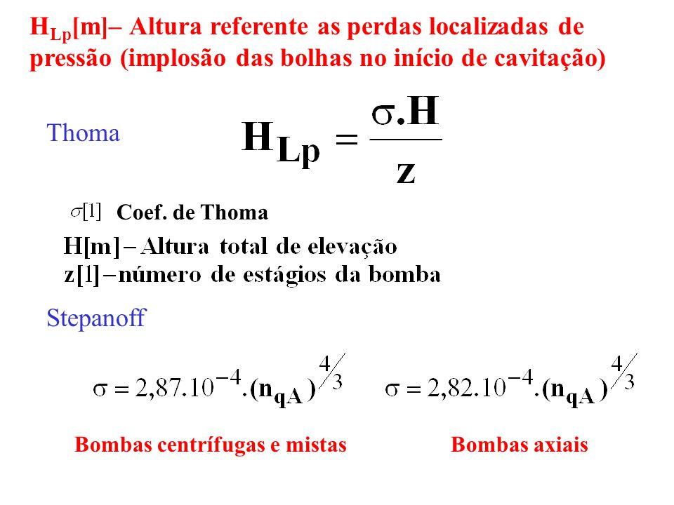 HLp[m]– Altura referente as perdas localizadas de pressão (implosão das bolhas no início de cavitação)